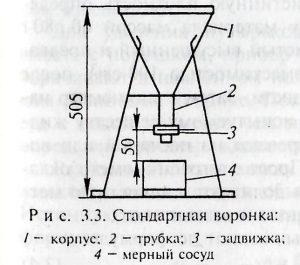 Прибор для вычисления насыпной плотности цемента