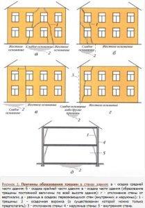 Причины образования трещин в стенах здания