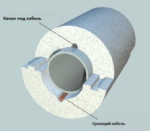 Применение теплоизоляционной скорлупы из пенопласта