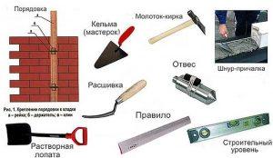 Примерный перечень инструментов для кирпичной кладки