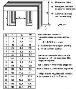 Расчет параметров сварочного трансформатора