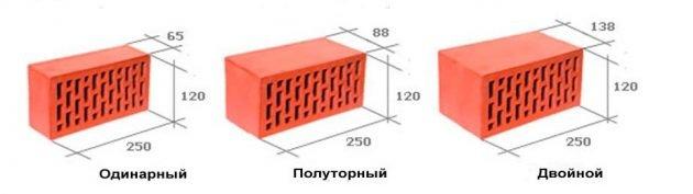 Типы облицовочного кирпича