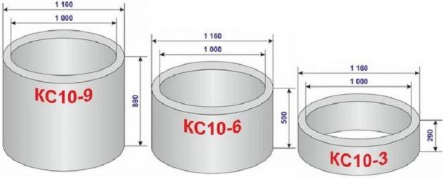 Размеры железобетонных колец для канализации