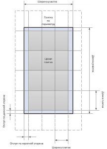 Разметка участка для укладки тротуарной плитки