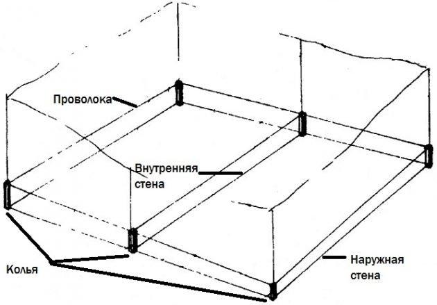 Разметка участка под фундамент ТИСЭ