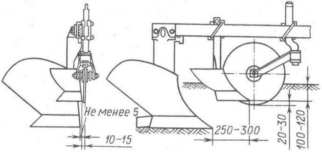Сборочный чертеж однокорпусного плуга