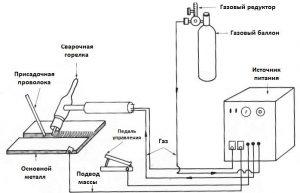 Схема аппарата для аргонодуговой ТИГ сварки
