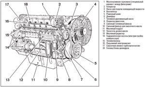 Схема двигателя DEUTZ BF06M1013FC