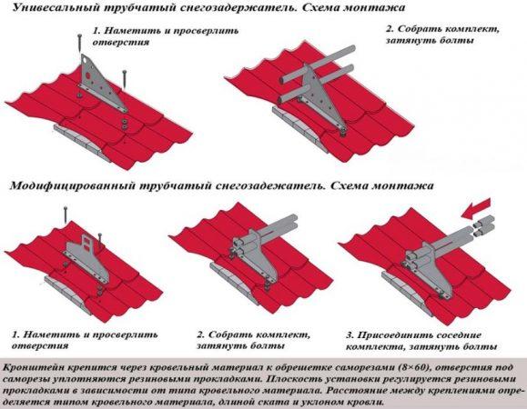 Схема монтажа трубчатого снегозадержателя