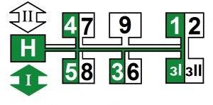 Схема переключения передач на тракторе МТЗ-82
