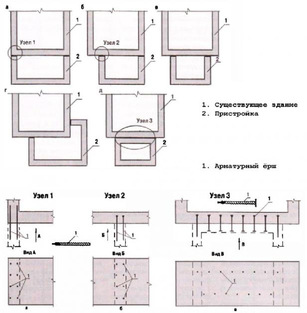 Схема пристройки к дому из пеноблоков