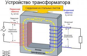 Схема сварочного трансформатора для споттера