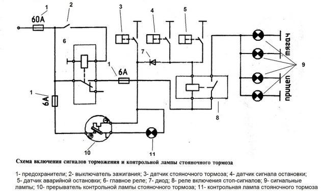 Схема включения сигналов торможения и контрольной лампы стояночного тормоза