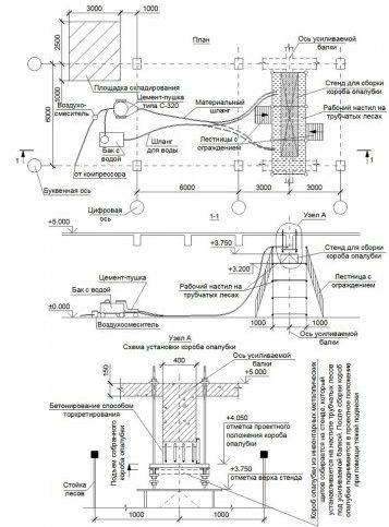 Схема защитного слоя бетона