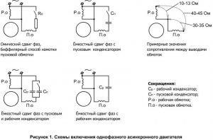 Схемы включения однофазного двигателя бетономешалки