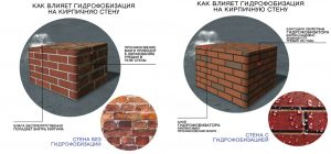 Сравнение обработанной кирпичной стены с необработанной