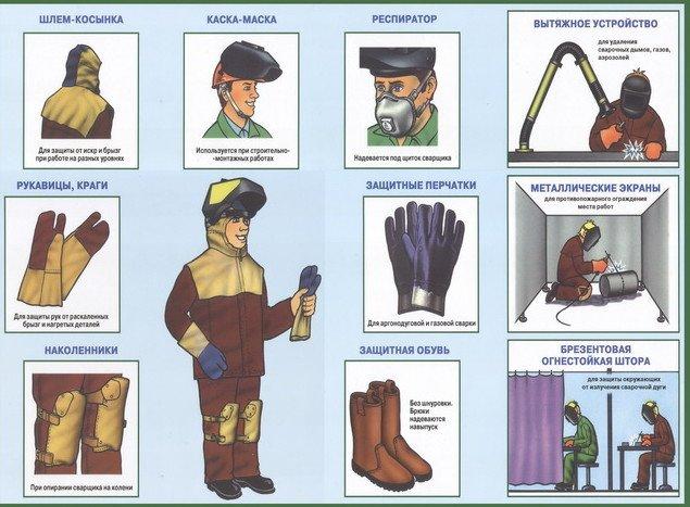 Средства защиты, используемые при выполнении сварочных работ