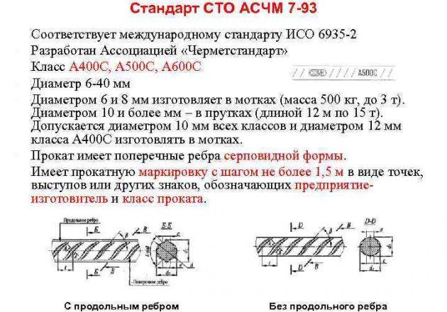 Стандарт СТО АСЧМ 7-93
