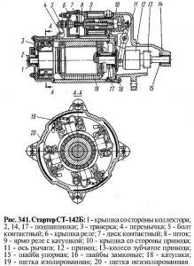 Стартер СТ-142Б - устройство