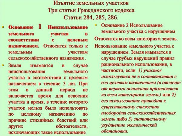 Статья 284 Гражданского Кодекса РФ