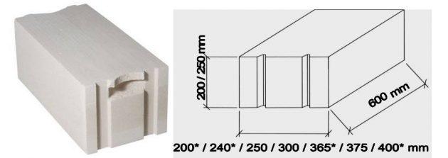 Стеновой блок Аэрок - размеры