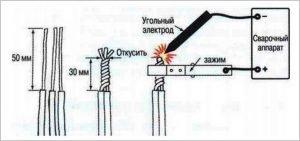 Сварка проводов инвертором