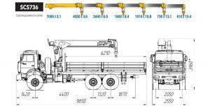 Технические характеристики КМУ КамАЗ 43118