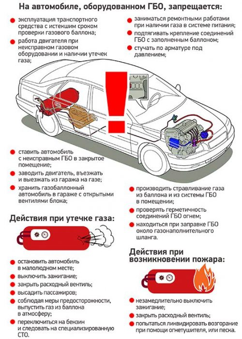 Техника безопасности при эксплуатации автомобилей с ГБО