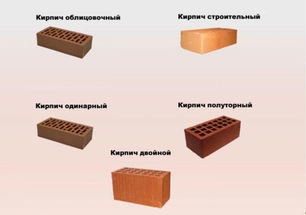 Типы керамического кирпича