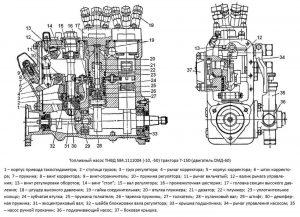 Топливный насос двигателя СМД–60