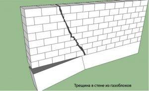 Трещина в стене из газоблоков из-за неправильной кладки материала