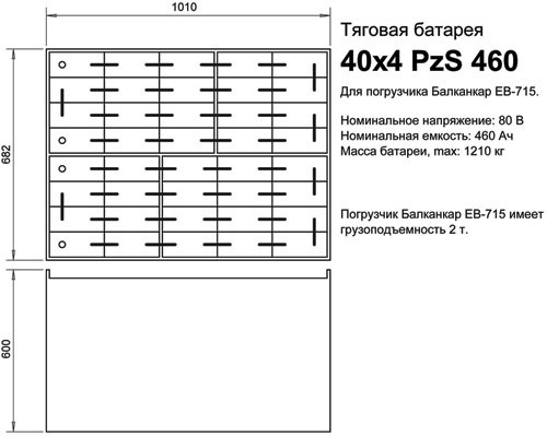 Тяговая аккумуляторная батарея для погрузчика Балканкар - характеристика