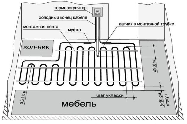 Укладка теплого пола - схема