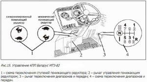 Управление КПП Беларус МТЗ-82
