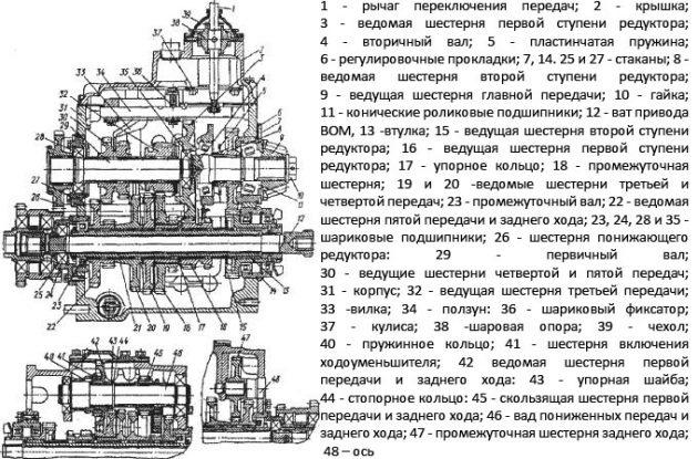 Устройство КПП МТЗ-82