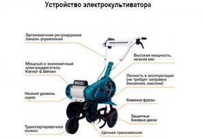 Устройство электрокультиватора