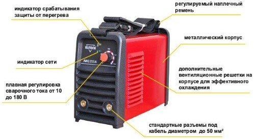 Устройство инверторного сварочного аппарата