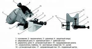 Устройство станка для заточки цепей