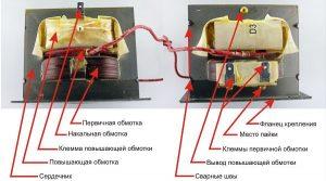 Устройство трансформатора микроволновой печи