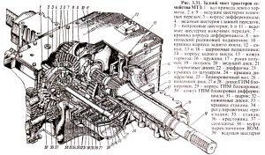 Устройство заднего моста МТЗ-82