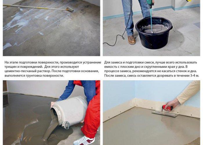 Выравнивание бетонного пола мокрым способом