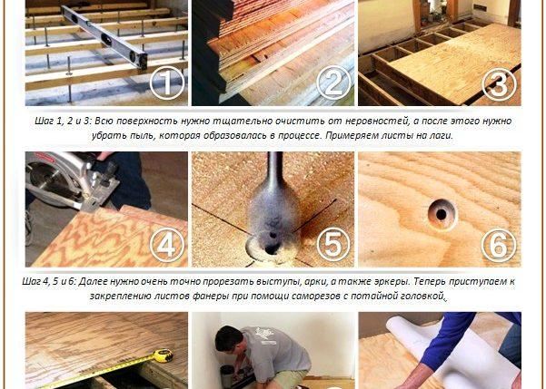 Выравнивание бетонного пола сухим способом