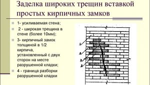 Заделка широких трещин вставкой простых кирпичных замков