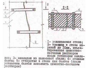 Заделка трещин в кирпичных стенах с установкой двухсторонних металлических накладок на болтах