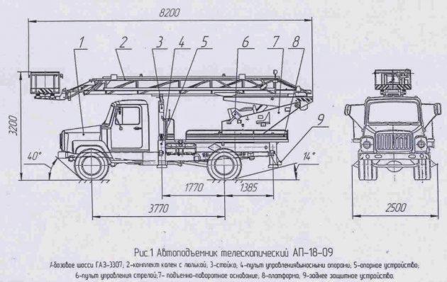 АП-18-09