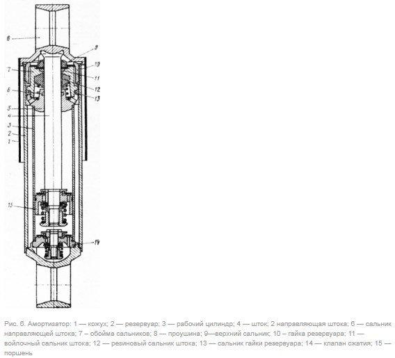 Амортизатор ЗИЛ-431410