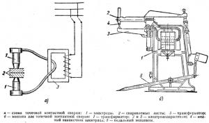Аппарат точечной сварки - устройство