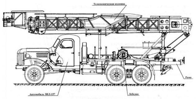 Автовышка 8Т116