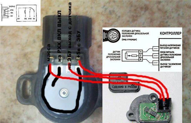 Бесконтактный датчик положения дроссельной заслонки - проверка