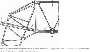 Блокировочный механизм самомонтажа крана ККС-10